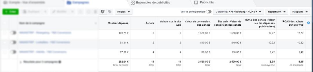 Résultats Joshua Mattei Consultant Facebook Ads Agence Voyage 1